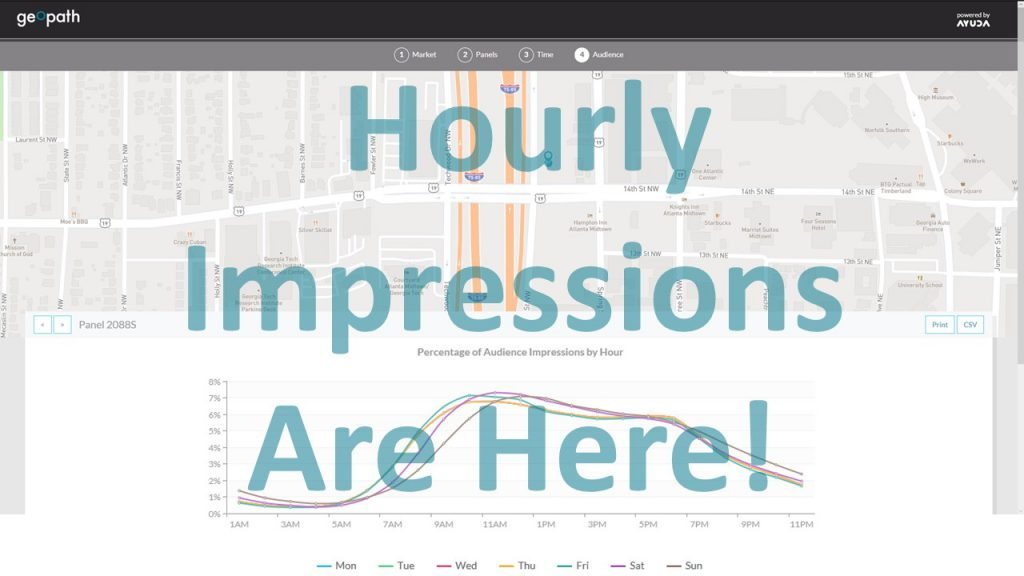 GEOPATH LAUNCHES SEASONAL/HOURLY EXPLORER – BETA!