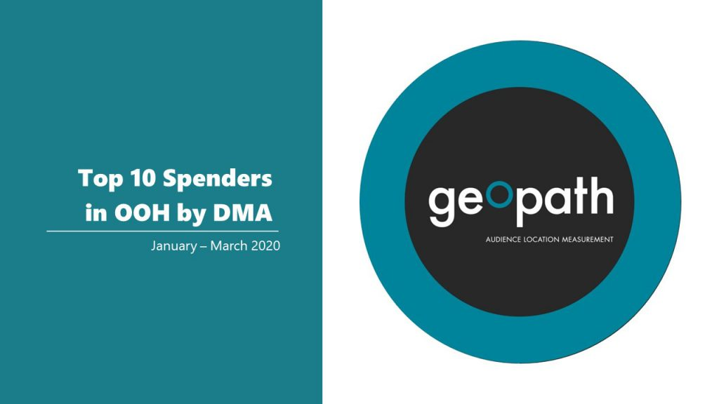 Top OOH Spenders By DMA: Chicago <br/> <span style='color:#000000;font-size: 18px;'>GeekOUT Fast Fact Friday</span>